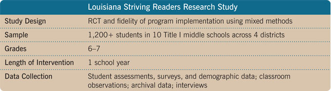 Louisiana Striving Readers Research Study chart