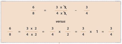 6 / 8 = (3 x 2 / 4 x 2) - 3 / 4 versus 6 / 8 = ( 3 x 2 / 4 x 2 ) = 3 / 4