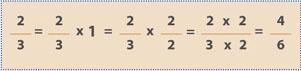 2 /3 = 2 / 3 x 1 = 2 / 3 x 2 / 2 = (2 x 2 / 3 x 2) = 4 / 6