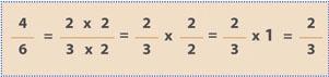 4 / 6 = ( 2 x 2 / 3 x 2)  = 2 / 3 x 2 / 2 = 2 / 3 x 1 = 2 / 3
